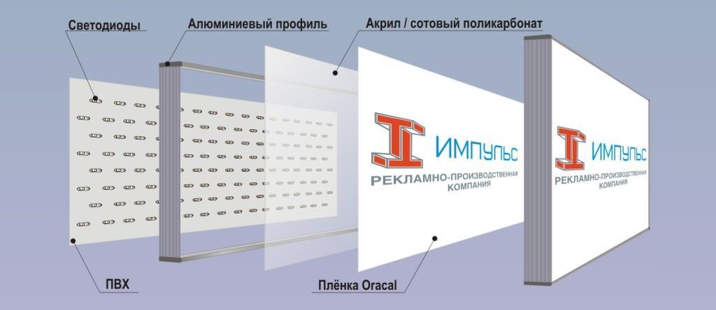 Схема. световой короб из алюмин профиля