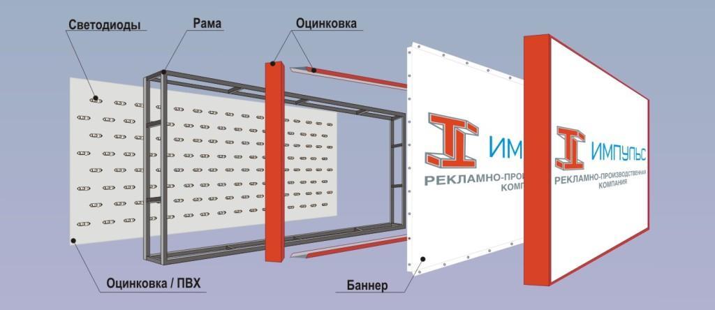 Схема. Световой короб с баннерной тканью