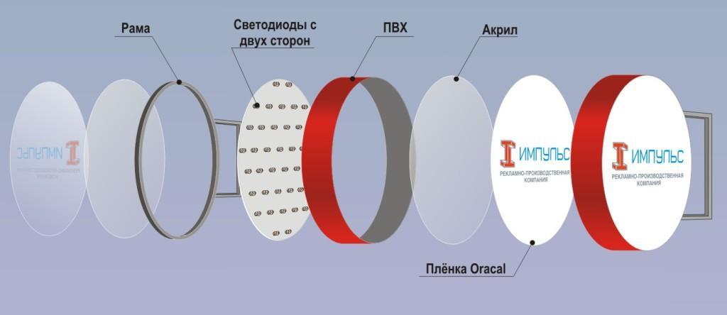 Схема. световой панель кронштейн