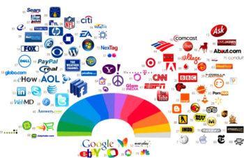 Какие цвета использовать в рекламе
